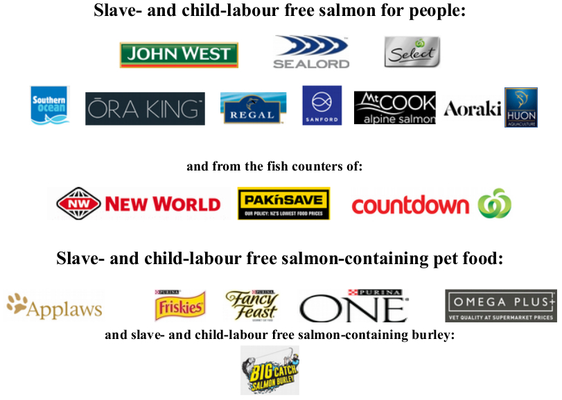 summary graphic of buying advice.  For people recommends John West, Sealord, Select, Sanford, Mt. Cook, Aoraki and the NZ King salmon brands; for petfood recommends the Nestle Purina brands, Omega Plus and Applaws.