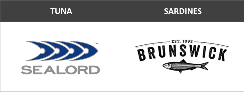 The Sealord and Brunswick logos